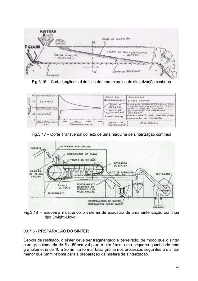 Fig.3.16 – Corte longitudinal do leito de uma máquina de sinterização contínua  Fig.3.17 – Corte Transversal do leito de u...