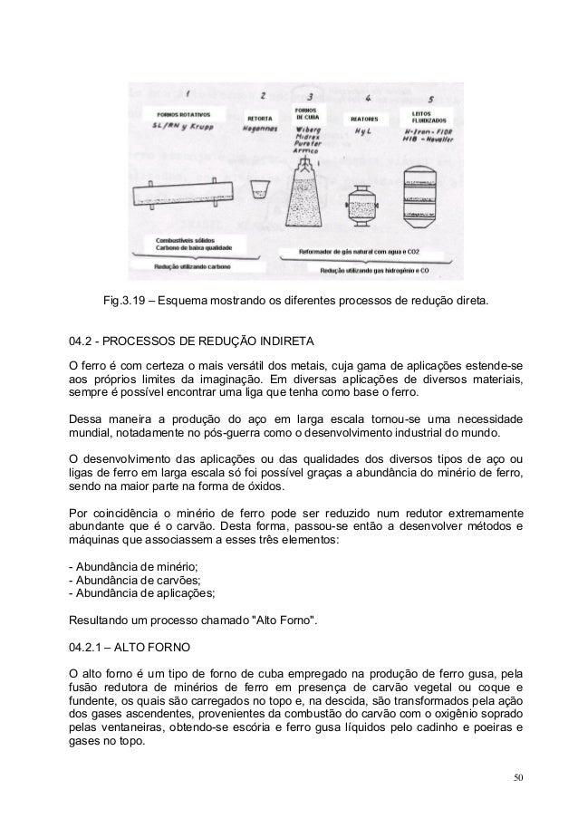Fig.3.19 – Esquema mostrando os diferentes processos de redução direta. 04.2 - PROCESSOS DE REDUÇÃO INDIRETA O ferro é com...