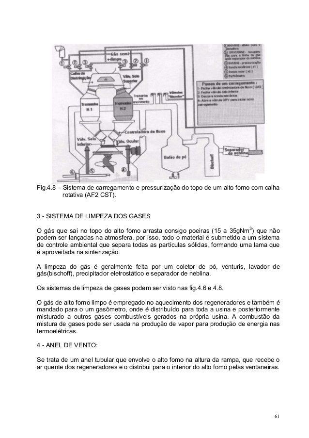 Fig.4.8 – Sistema de carregamento e pressurização do topo de um alto forno com calha rotativa (AF2 CST). 3 - SISTEMA DE LI...