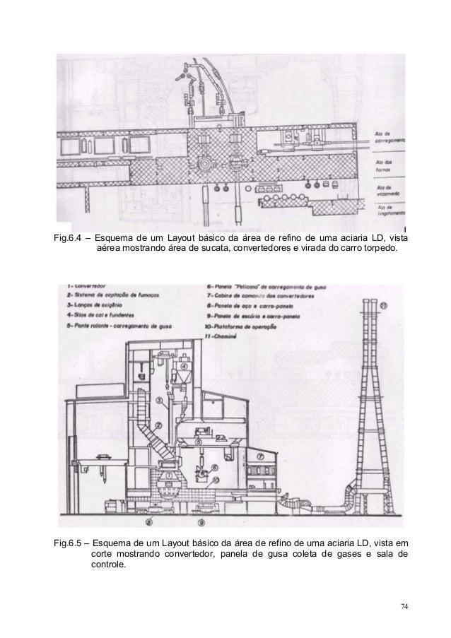Abm   siderurgia para nao siderurgistas