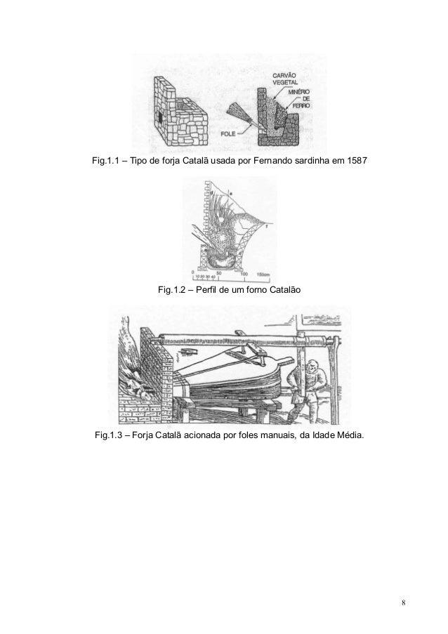 Fig.1.1 – Tipo de forja Catalã usada por Fernando sardinha em 1587  Fig.1.2 – Perfil de um forno Catalão  Fig.1.3 – Forja ...