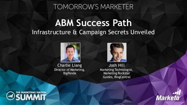ABM Success Path Infrastructure & Campaign Secrets Unveiled Josh Hill Marketing Technologist, Marketing Rockstar Guides, R...
