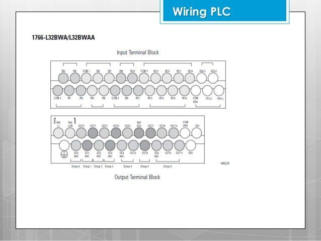 Understanding PLC; 5. Wiring ...  sc 1 st  SlideShare : micrologix 1400 wiring diagram - yogabreezes.com