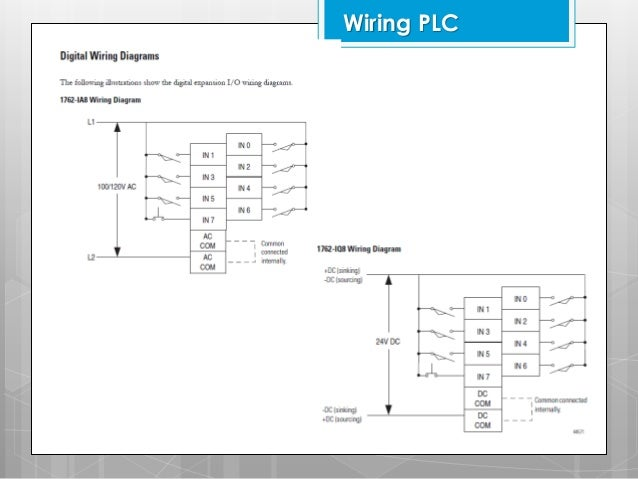 micrologix 1400 wiring diagram visca rs