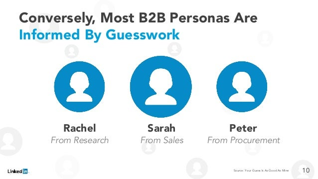 Conversely, Most B2B Personas Are Informed By Guesswork Rachel From Research Sarah From Sales Peter From Procurement 10Sou...