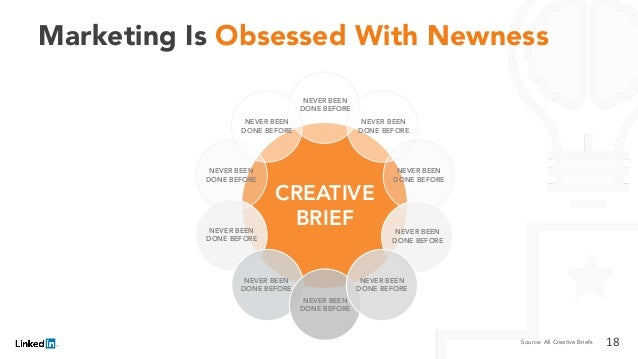 Marketing Is Obsessed With Newness CREATIVE BRIEF NEVER BEEN DONE BEFORE NEVER BEEN DONE BEFORE NEVER BEEN DONE BEFORE NEV...