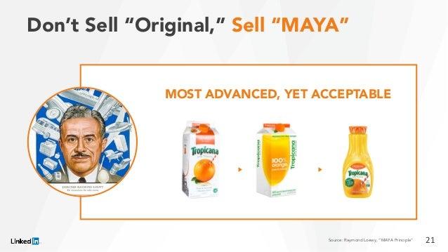 "Don't Sell ""Original,"" Sell ""MAYA"" 21Source: Raymond Loewy, ""MAYA Principle"" MOST ADVANCED, YET ACCEPTABLE"