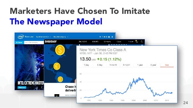 24 Marketers Have Chosen To Imitate The Newspaper Model 24