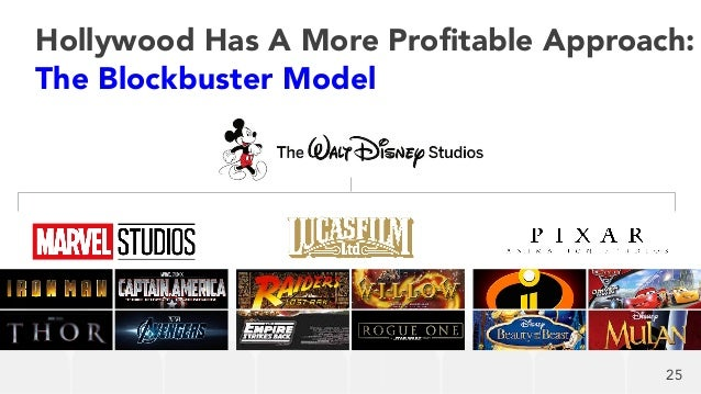 Hollywood Has A More Profitable Approach: The Blockbuster Model 25