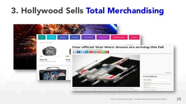 "3. Hollywood Sells Total Merchandising Source: Revenues & Profits, ""Understanding Disney's Business Model"" 28"