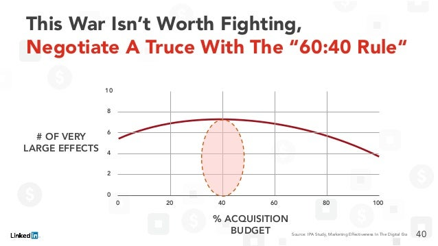 """This War Isn't Worth Fighting, Negotiate A Truce With The """"60:40 Rule"""" % ACQUISITION BUDGET # OF VERY LARGE EFFECTS 10 8 6..."""
