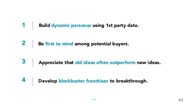 1 Build dynamic personas using 1st party data. 2 Be first to mind among potential buyers. 3 Appreciate that old ideas o...