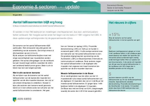 Economie & sectoren - updateEconomisch BureauSector & Commodity ResearchJacques van de WalDe toename van het aantal failli...