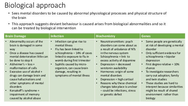 An Introduction to Abnormal Psychology