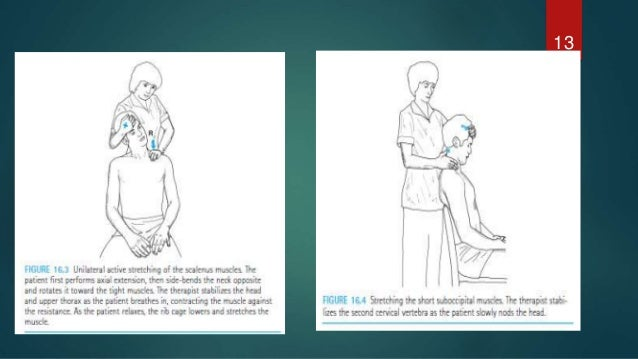 Abnormal Posture In Rs