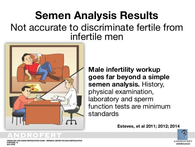 Sperm analysis testing