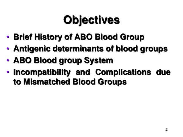 ABO Blood group by Anish Dhakal