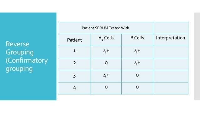 Reverse Grouping (Confirmatory grouping Patient SERUMTestedWith InterpretationB CellsA1 CellsPatient 4+4+1 4+02 04+3 004