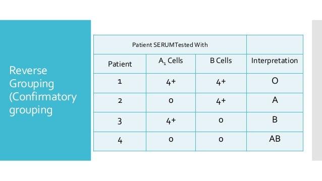 Reverse Grouping (Confirmatory grouping Patient SERUMTestedWith InterpretationB CellsA1 CellsPatient O4+4+1 A4+02 B04+3 AB...