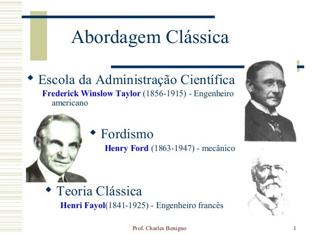 Prof. Charles Benigno 1 Abordagem Clássica  Escola da Administração Científica Frederick Winslow Taylor (1856-1915) - Eng...