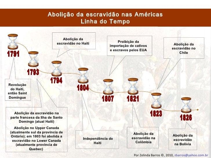 Abolição da escravidão nas Américas                                 Linha do Tempo                                Abolição...