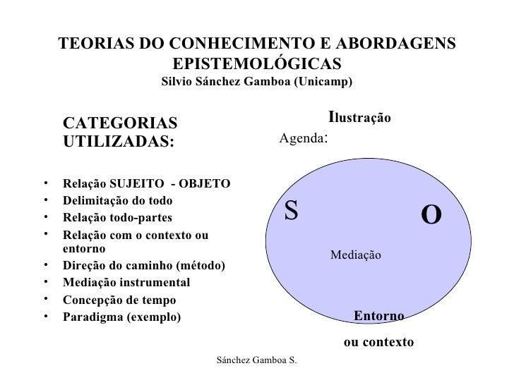 TEORIAS DO CONHECIMENTO E ABORDAGENS EPISTEMOLÓGICAS Silvio Sánchez Gamboa (Unicamp) <ul><li>CATEGORIAS UTILIZADAS: </li><...