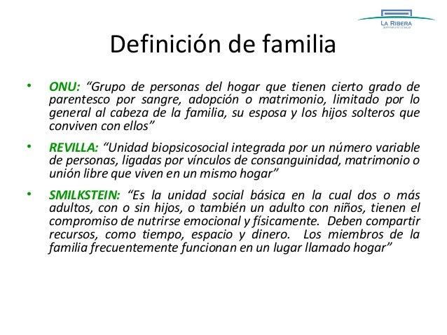 Pensar en la familia la orientaci n familiar en atenci n for Concepto de la familia para ninos