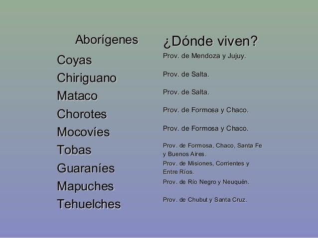 image De formosa argentina para el mundo