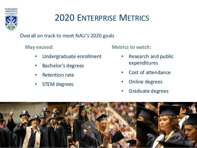 Nau Graduation 2020.Nau S Business Plan Presented To Abor By The University