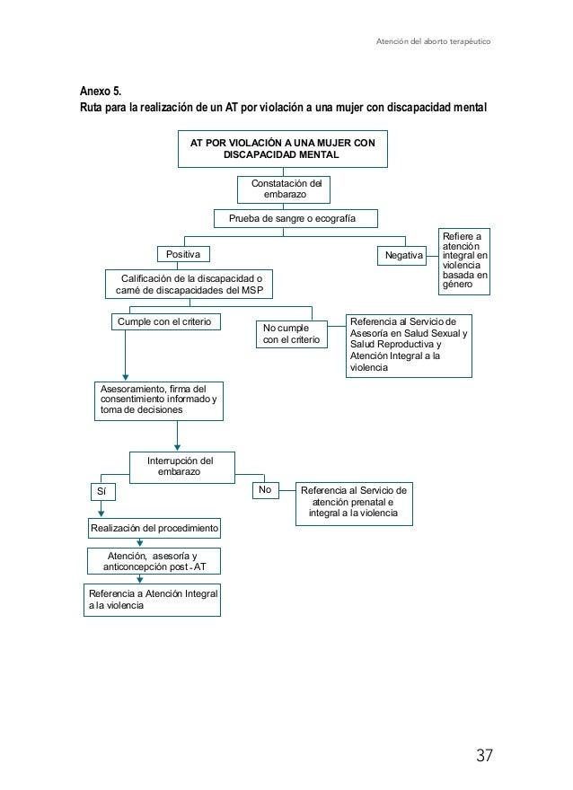 Aborto terapeútico-editogram 2015