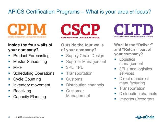 APICS CPIM Learning System | Learn APICS