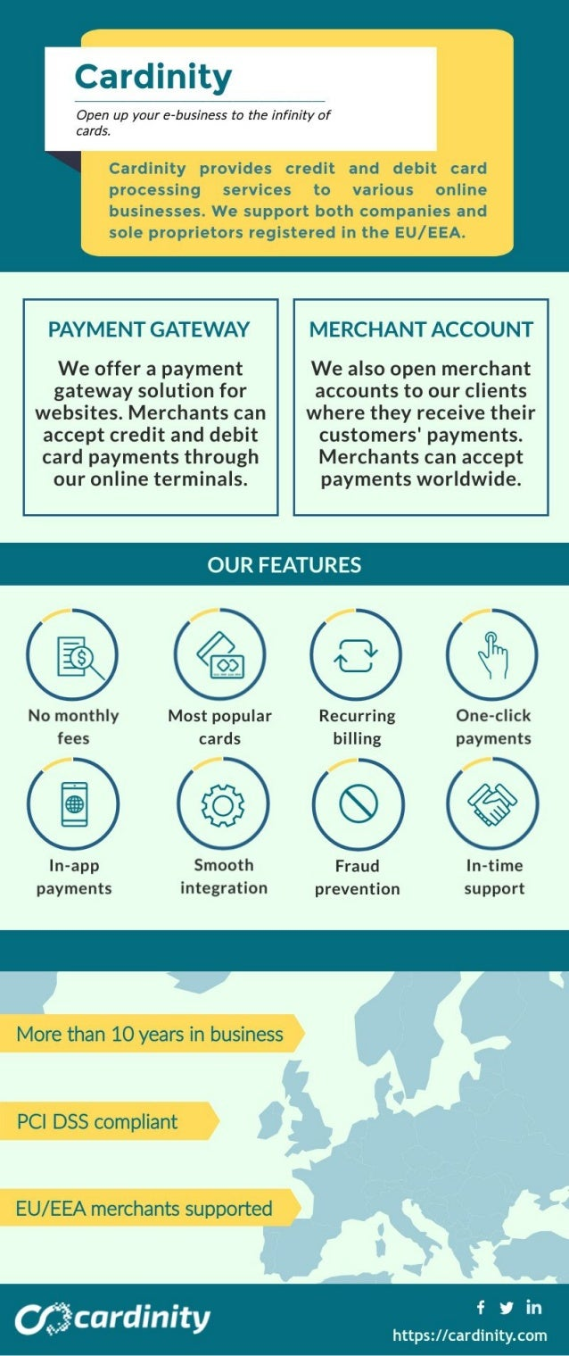 About Cardinity Services