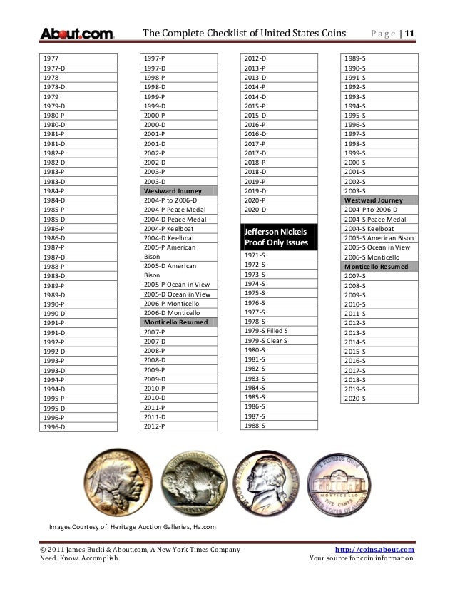 photo relating to Printable Coin Checklist identified as thorough-us-coin-list