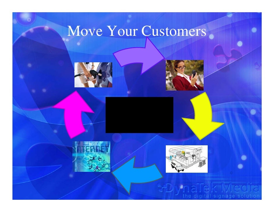 Move Your Customers  To the store   To the Web     To the phone