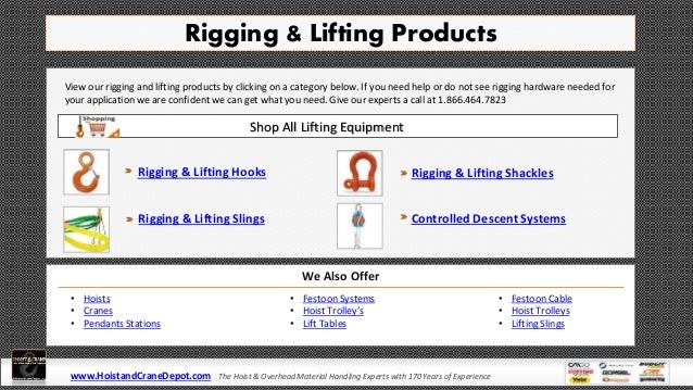 Rigging Amp Lifting Hooks Types Safety Inspection