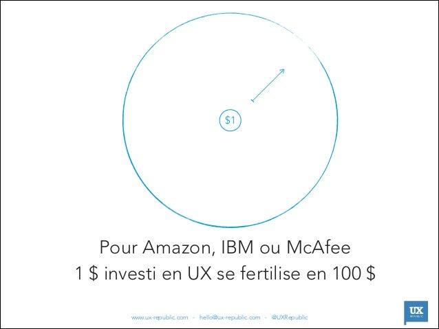 $1  Pour Amazon, IBM ou McAfee 1 $ investi en UX se fertilise en 100 $ |  www.ux-republic.com - hello@ux-republic.com - @U...