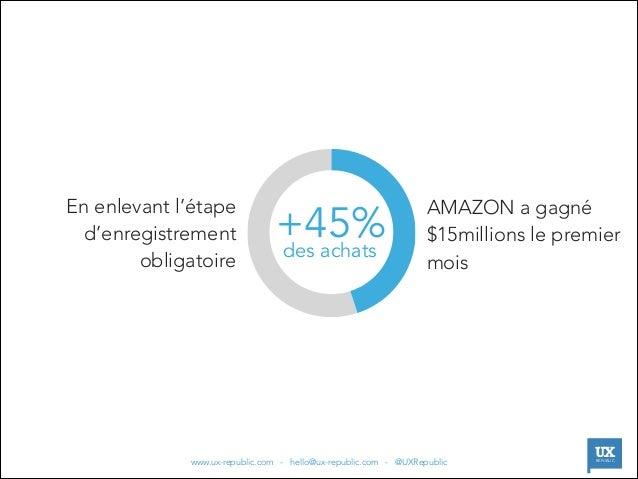 En enlevant l'étape d'enregistrement obligatoire  +45% des achats  AMAZON a gagné $15millions le premier mois  |  www.ux-r...
