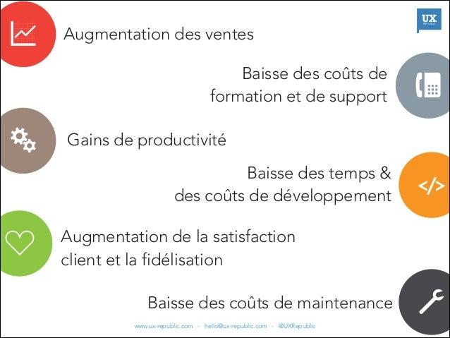 G  Augmentation des ventes Baisse des coûts de  formation et de support  Y  REPUBLIC  4  Gains de productivité Baisse des...