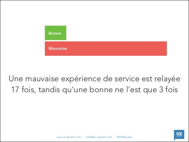 Bonne Mauvaise  Une mauvaise expérience de service est relayée 17 fois, tandis qu'une bonne ne l'est que 3 fois  |  www.ux...