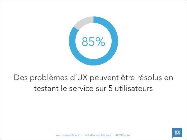 85% Des problèmes d'UX peuvent être résolus en testant le service sur 5 utilisateurs  |  www.ux-republic.com - hello@ux-re...