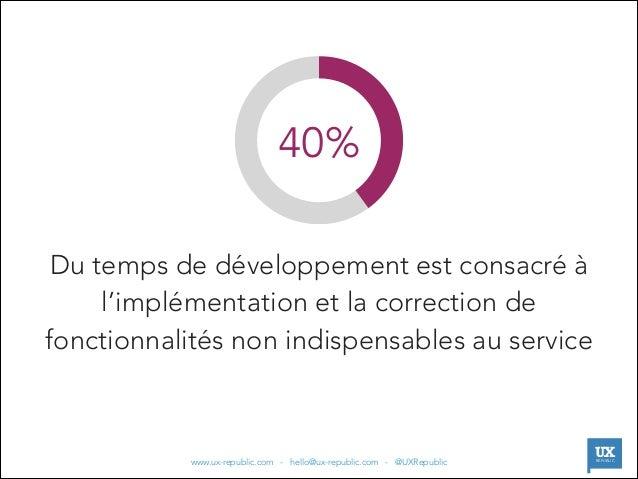 40% Du temps de développement est consacré à l'implémentation et la correction de fonctionnalités non indispensables au se...