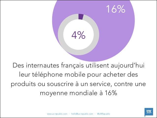 16% 4% Des internautes français utilisent aujourd'hui leur téléphone mobile pour acheter des produits ou souscrire à un se...