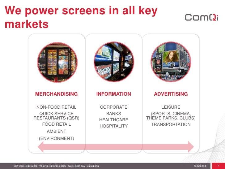Excellent industry recognition:</li></ul>2<br />Who is ComQi?<br />Digital Signage <br />Best Practice<br />2010<br />#1 G...