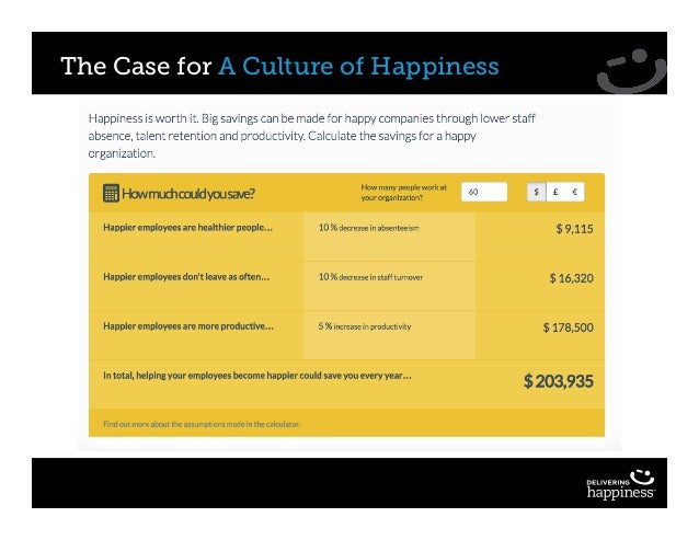 The Case for A Culture of Happiness