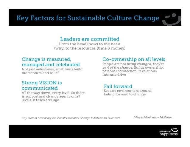 Key Factors for Sustainable Culture Change Leaders are committed From the head (how) to the heart (why) to the resources (...