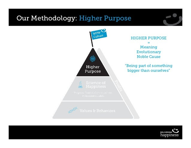 """Our Methodology: Higher Purpose HIGHER PURPOSE = Meaning Evolutionary Noble Cause """"Being part of something bigger than our..."""