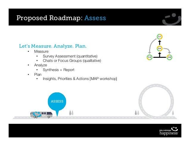 Proposed Roadmap: Assess Let's Measure. Analyze. Plan. • Measure • Survey Assessment (quantitative) • Chats or Focus Group...