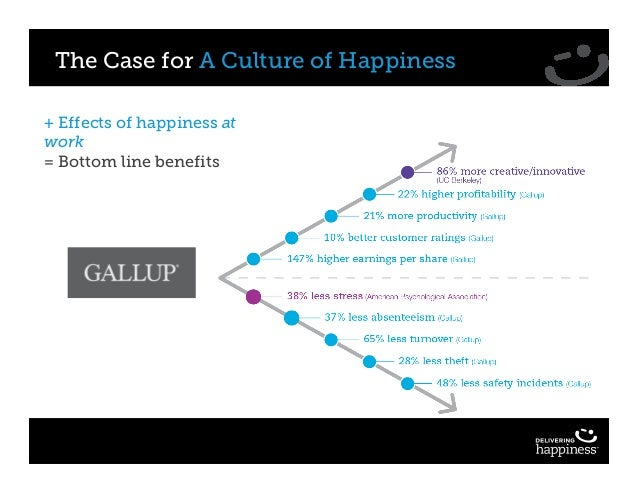 The Case for A Culture of Happiness + Effects of happiness at work = Bottom line benefits