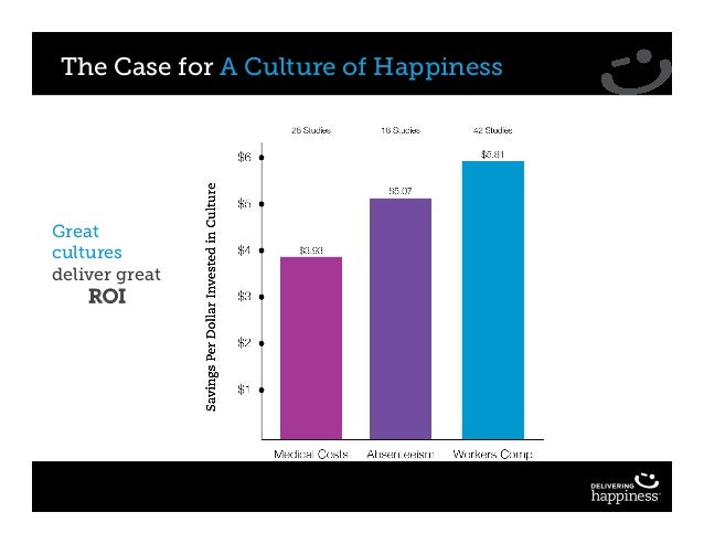 The Case for A Culture of Happiness Great cultures deliver great ROI