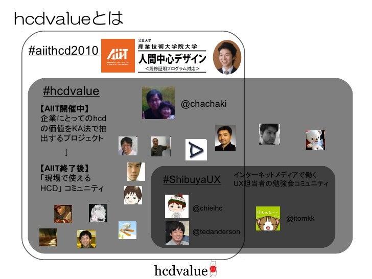 hcdvalueとは #aiithcd2010   #hcdvalue   【AIIT開催中】                    @chachaki   企業にとってのhcd   の価値をKA法で抽   出するプロジェクト       ↓ ...